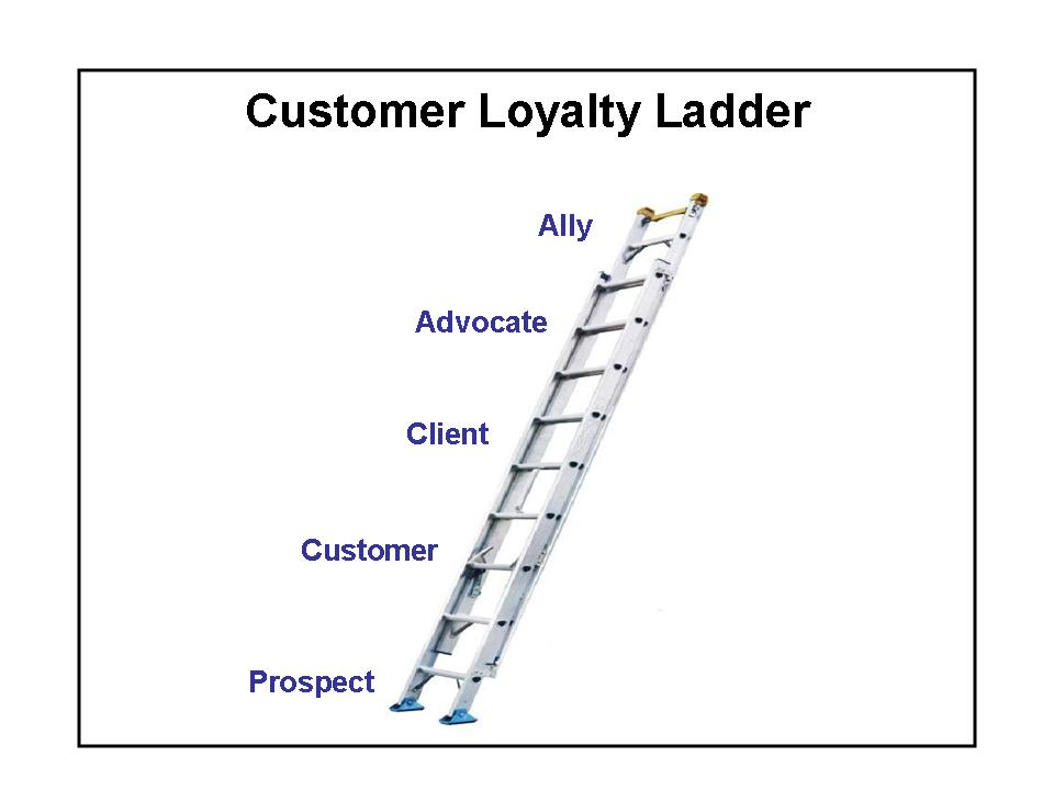 ladder of loyalty pdf